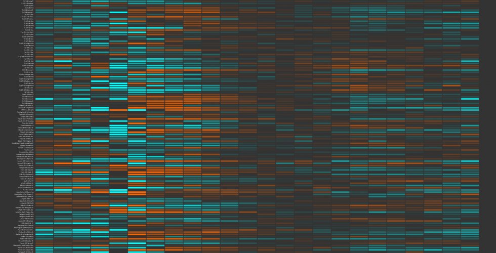 activity_matrix_normalized-01_1